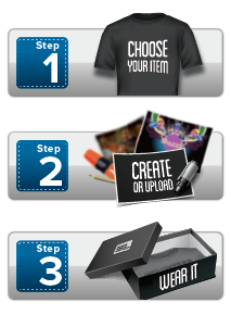 etees - 3 easy steps - Choose your item, Create or upload, Wear it